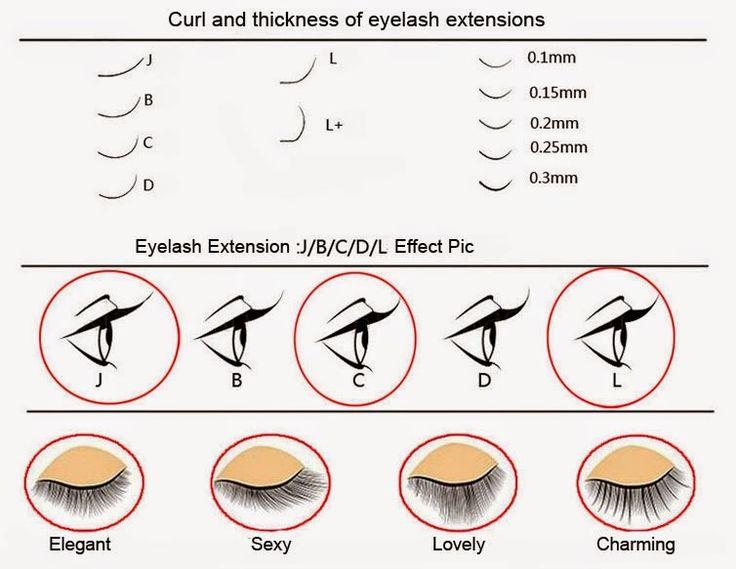 Tips On Eyelash Extension Application – 3 | Goodyardhair-The Professional Hair Manufacturer