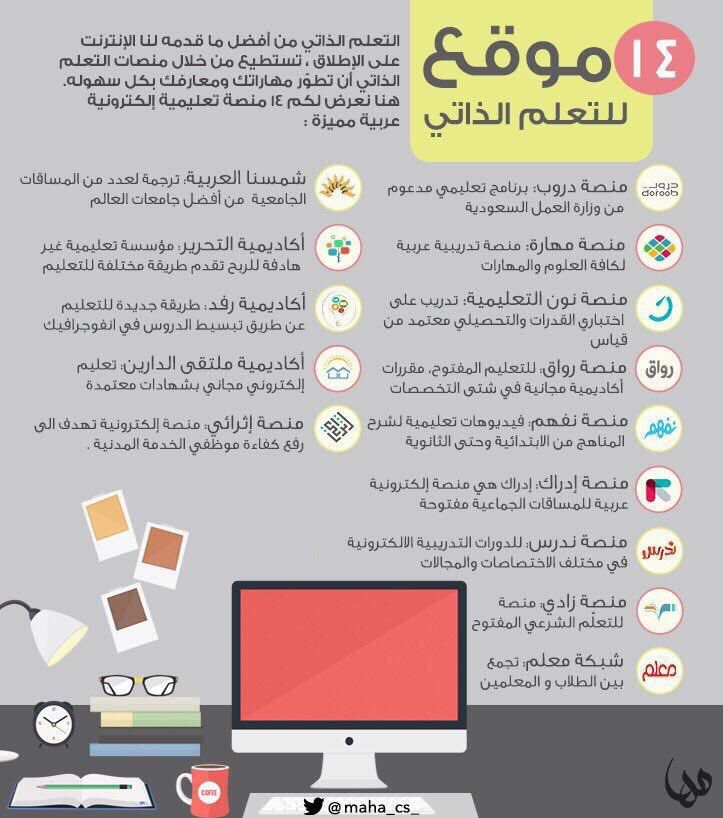 الخلطة الجامعية On Twitter Learning Websites Programming Apps Life Skills Activities