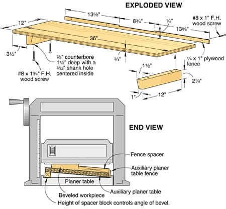 auxiliary planer bed it will allow you to plane thin