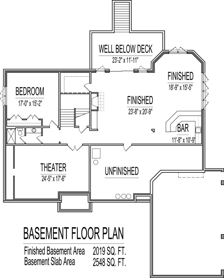 2 sets of stairs 4 Bedroom 2 Story House Plans 5100 Sq Ft
