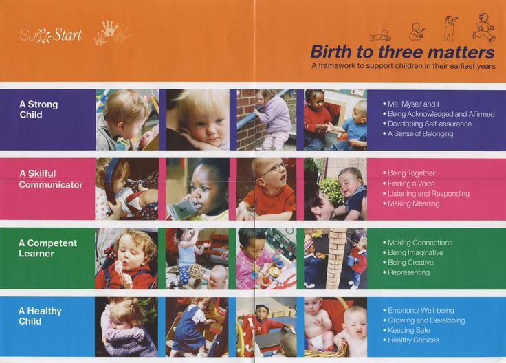 Best Childcare Advertising Images On   Flyer Template