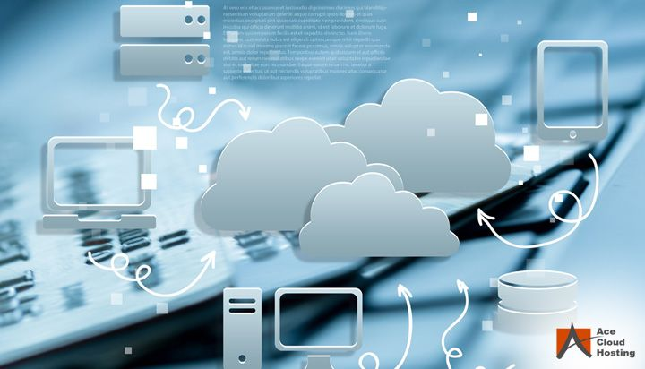 Cloud Storage 101 Learning The Basics With Images Innovation Technology Cloud Phone Big Data Technologies