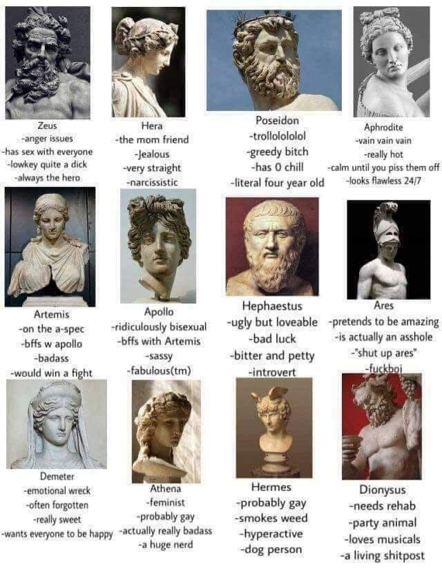 Pin By Alexis Butler On Tag Yourself With Images Ancient