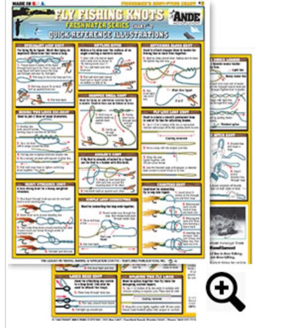 17 best ideas about hitch extension on pinterest for Fishing knots easy