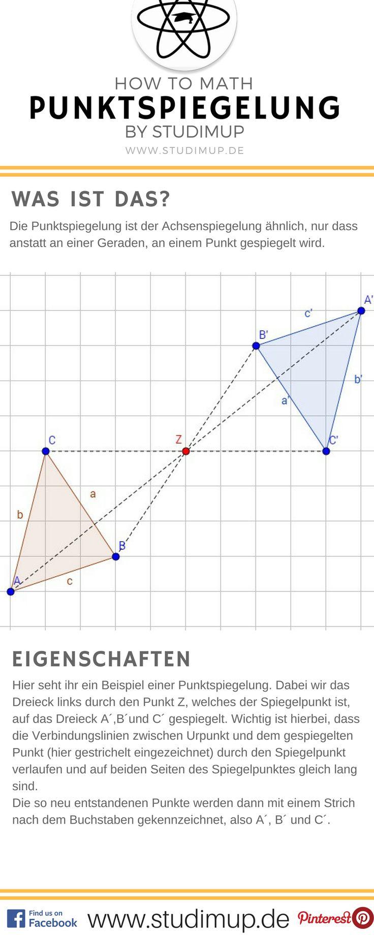 Punktspiegelung einfach erklärt im Mathe Spickzettel von Studimup. Einfach lernen auf Studimup.