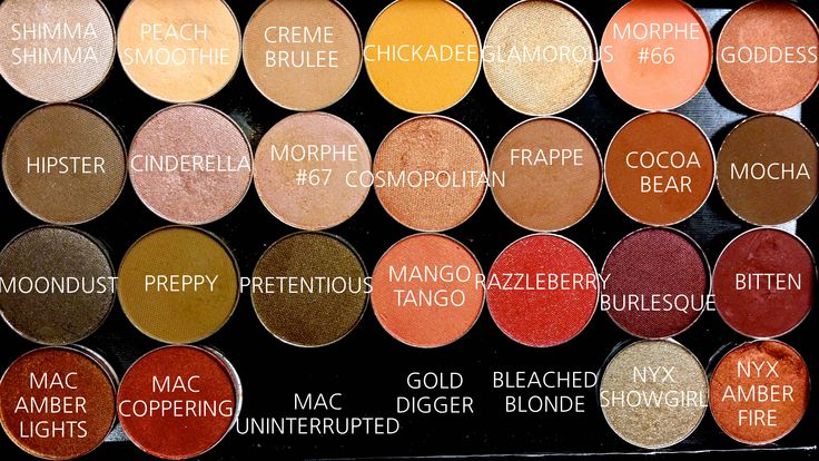 custom palette featuring makeupgeek, mac, nyx, and morphe single eyeshadows