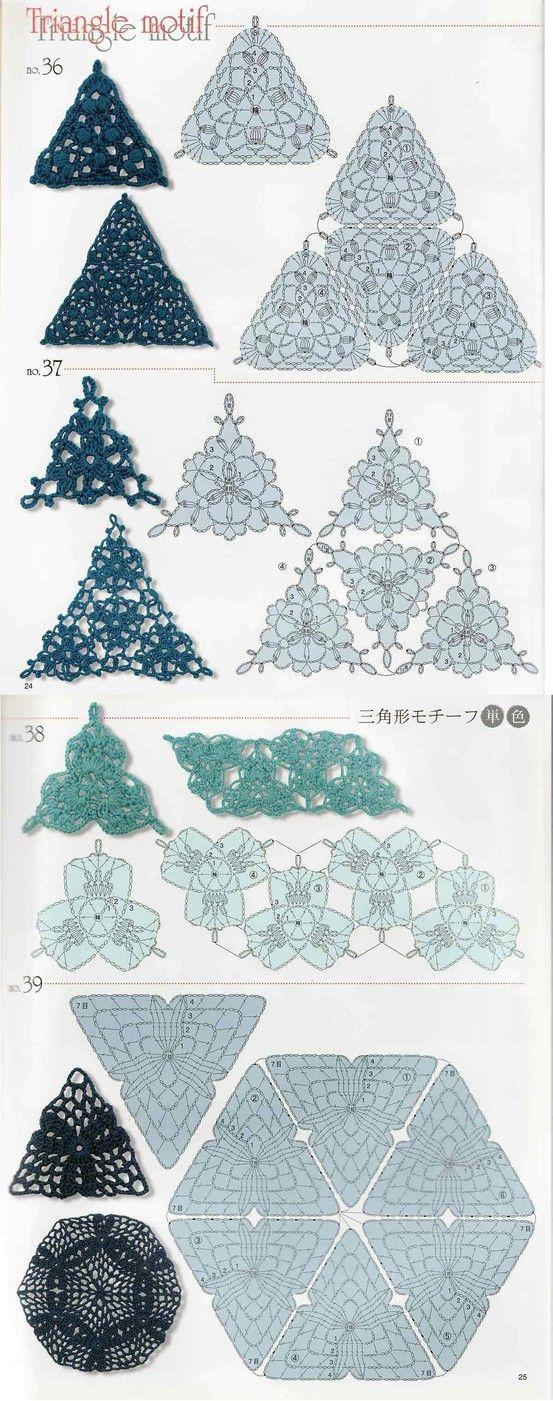 modele de triangle