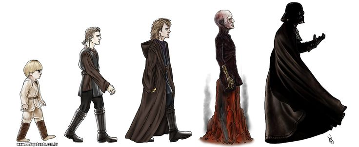 Darth Vader | Evolução do Darth Vader
