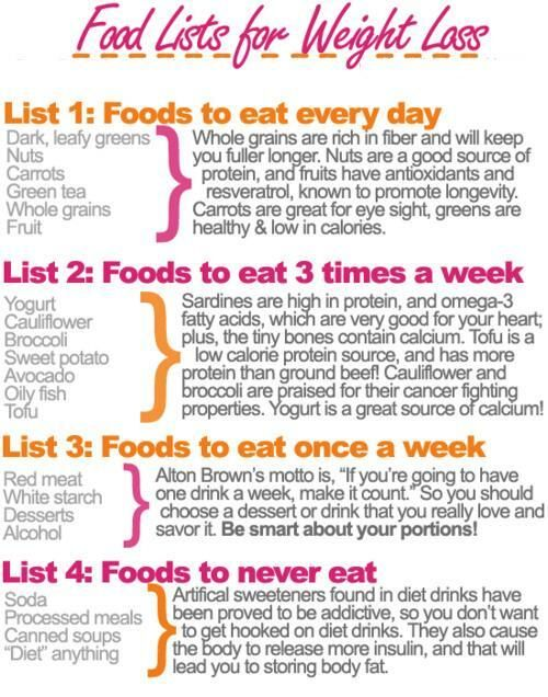 foods for weight loss