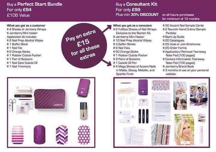Why join Jamberry - UK