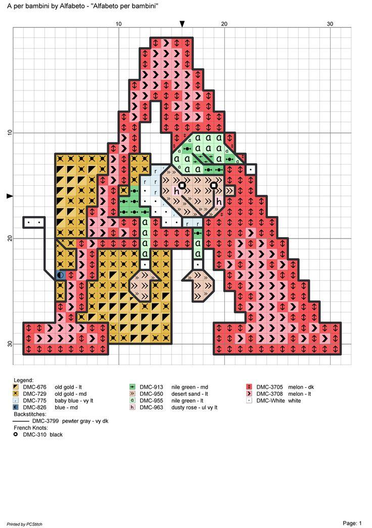 Alfabeto per bambini a alfabeti a punto croce pinterest for Alfabeto bambini punto croce