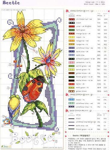 Schema punto croce Coccinella Fiore