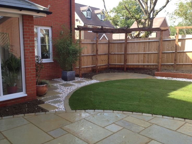 Find This Pin And More On Garden Patios Galore By Rosielandscapes.