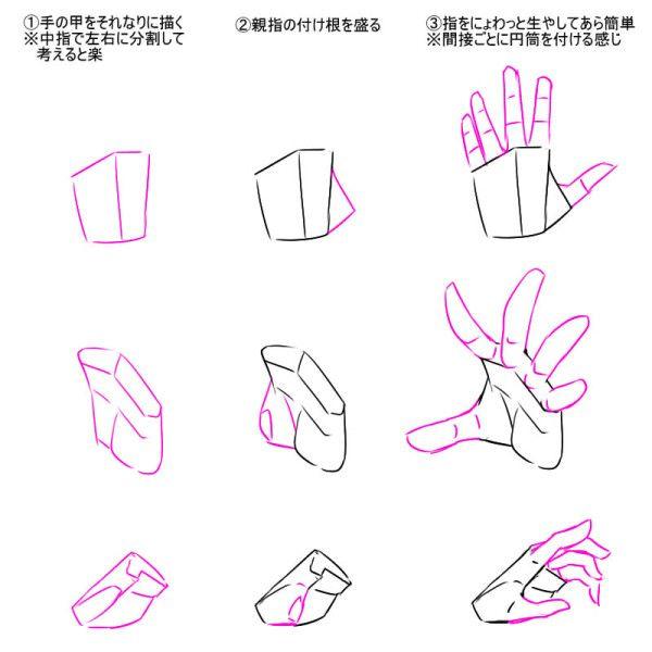 簡単な手の描き方 - ニコニコ静画 (イラスト)