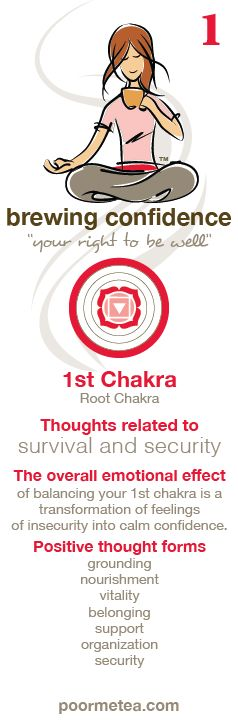 Divine Spark: Brewing Confidence ~ 1st (#Root) #Chakra.