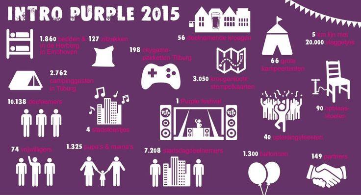 Purple 2015 #fontys #denkgroter #purple
