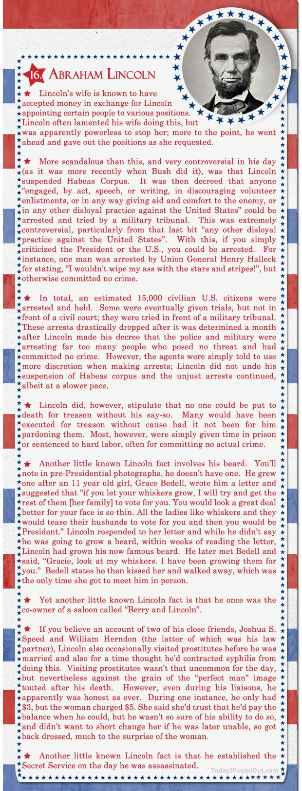 100+ Facts About US Presidents 16- Abraham Lincoln