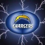 Chargers vs Broncos Preview