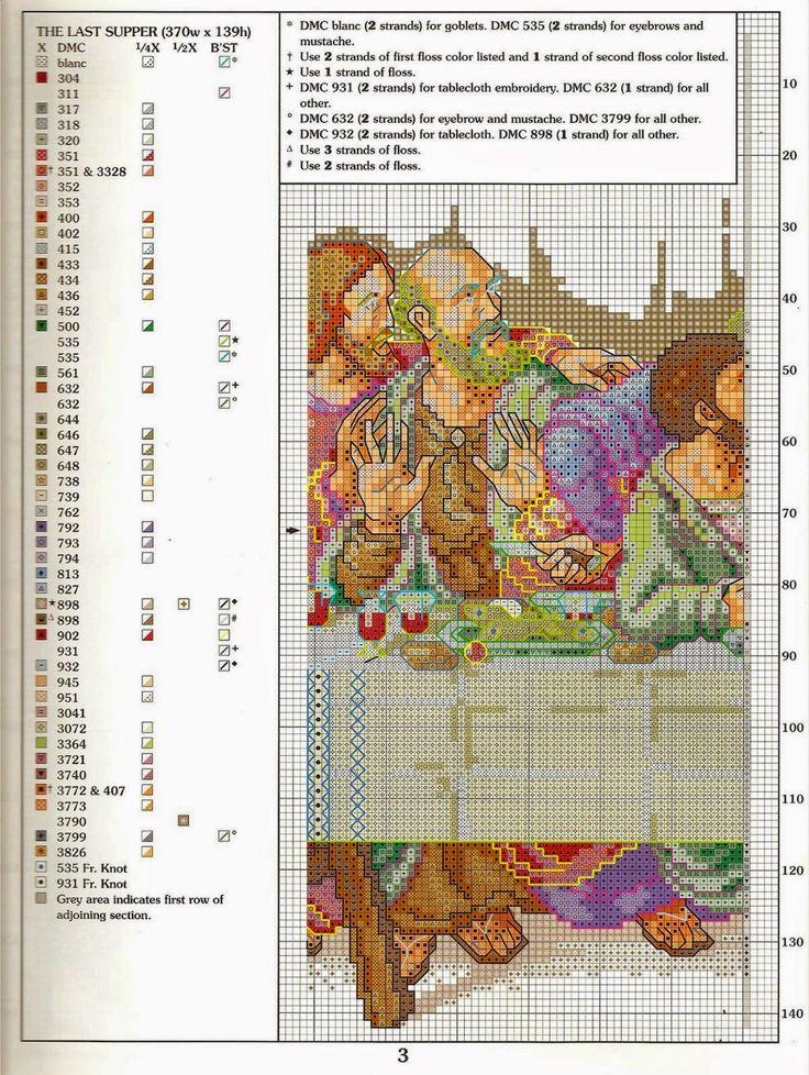 schema+punto+croce+L'ultima+cena+(6).jpg (1203×1600)