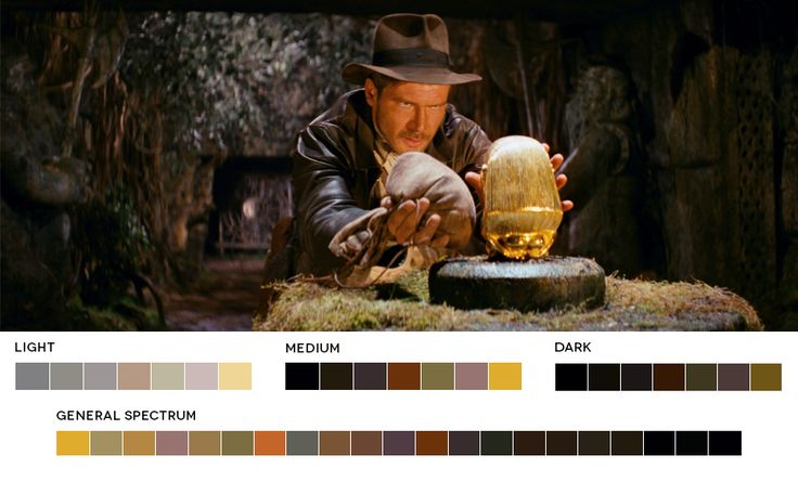 Raiders of the Lost Ark, 1981 Cinematography: Douglas Slocombe