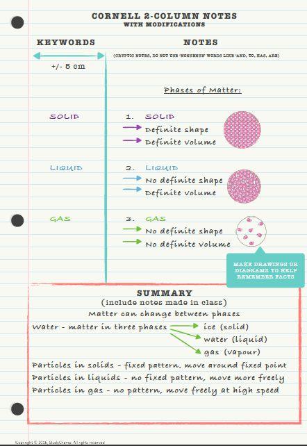 Noteworthy Study Notes