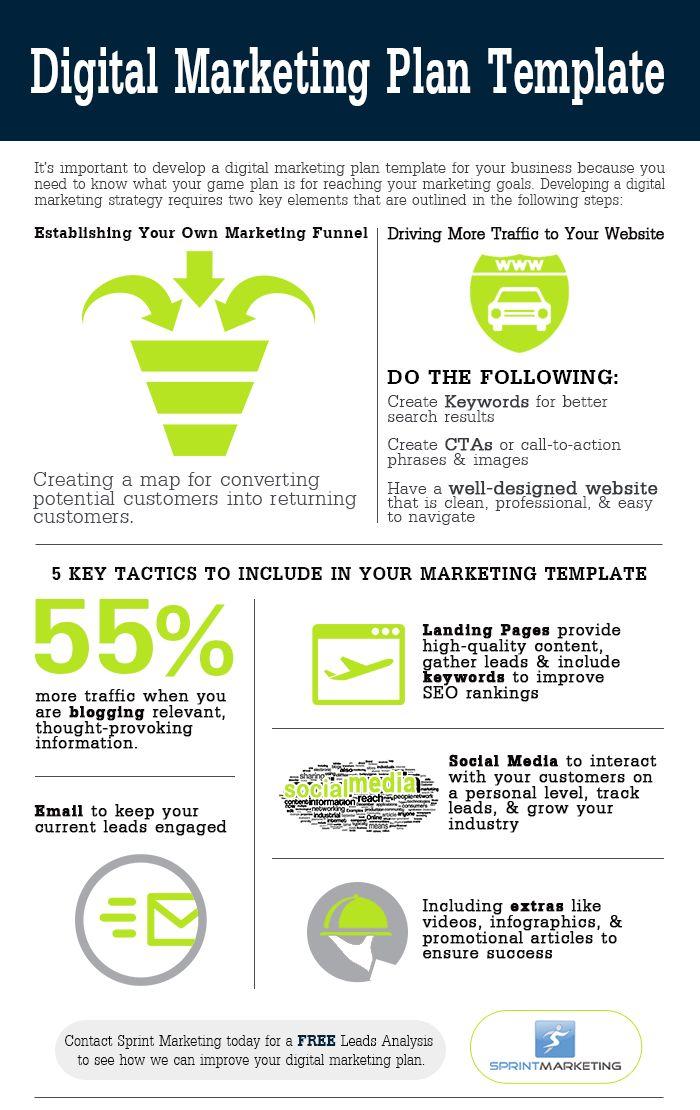 Digital Marketing Plan Template Online Marketing Using FB
