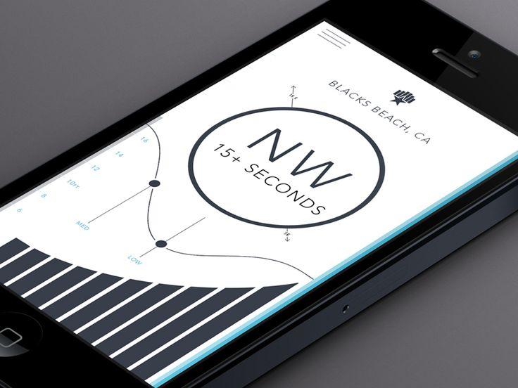 Surf App Perfect Condition Screen | Mobile App UI Design