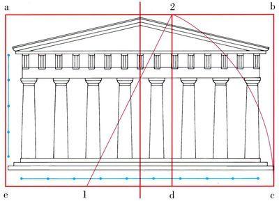 Partenone - fronte