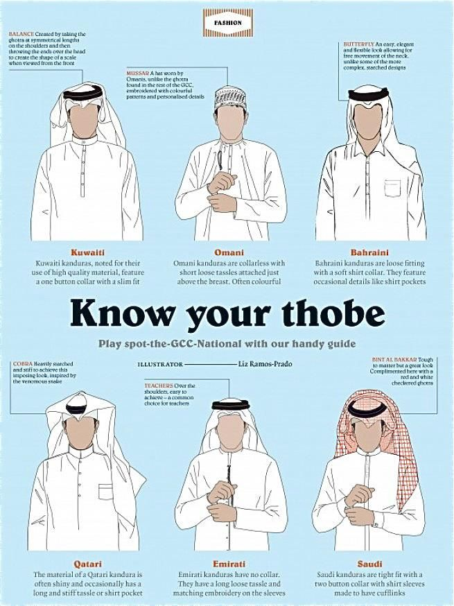 Thobes by Brownbook Magazine