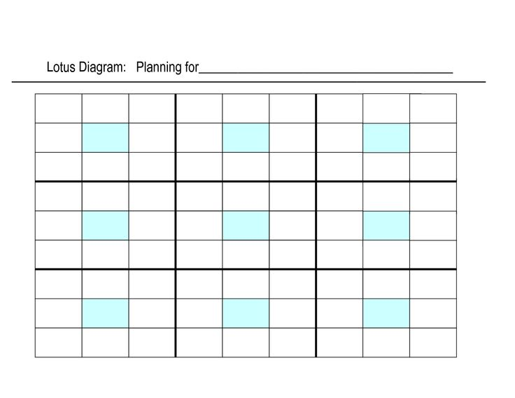 Lotus Diagram Template Lotus Diagram Template School Note