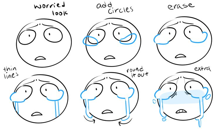 "pluto-patrol: "" My friend asked me how i drew tears, so i made a shitty tutorial on how i do them!! """
