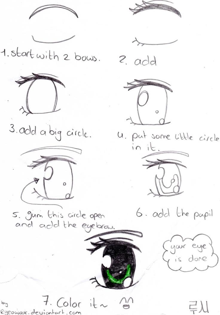 How to draw a manga eye by ryeowook.deviantart.com