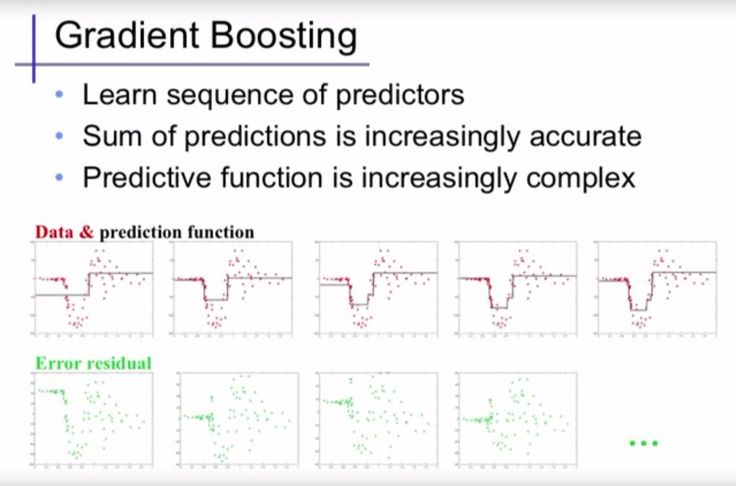 Nice explanation of gradient boosting for #MachineLearning. #DataScience  Video: https://www.youtube.com/watch?v=sRktKszFmSk …