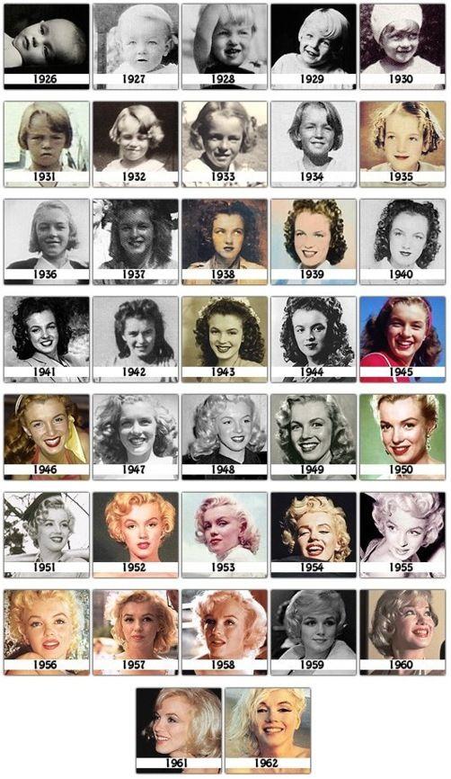Tal día como hoy, domingo 5 de agosto de 1962 moría Norma Jeane. Aquí, 37 fotos, una por cada uno de los años que vivió.   Y hermoso artíc...