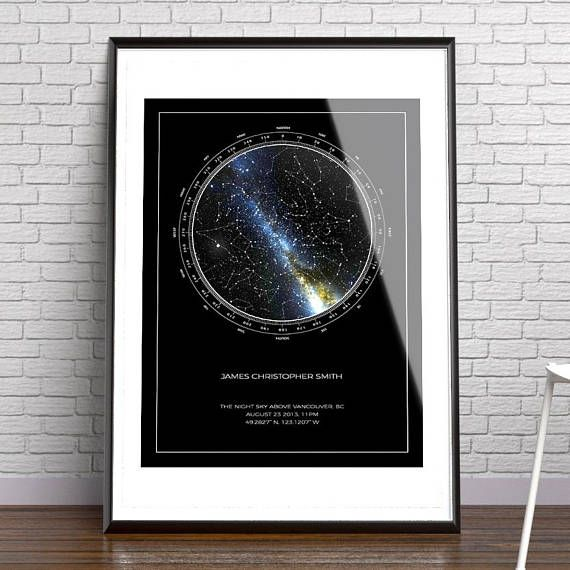 Unique Anniversary Gift for Your Husband - Custom Star Maps from Your Wedding Night