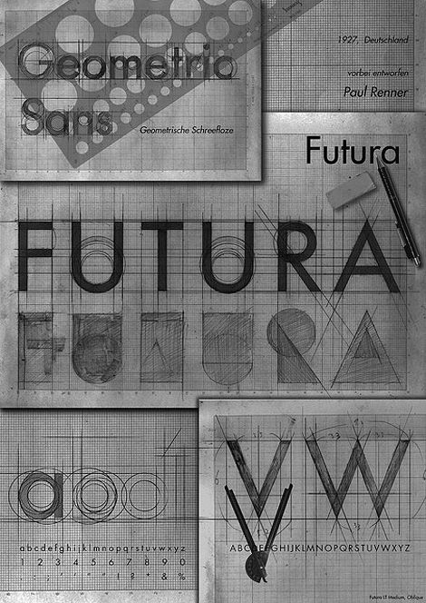 Typeface Poster: Futura. Via www.iainclaridge.co.uk