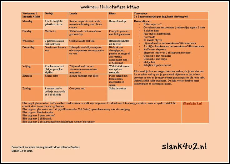 Weekmenu 1 Inductie Atkins