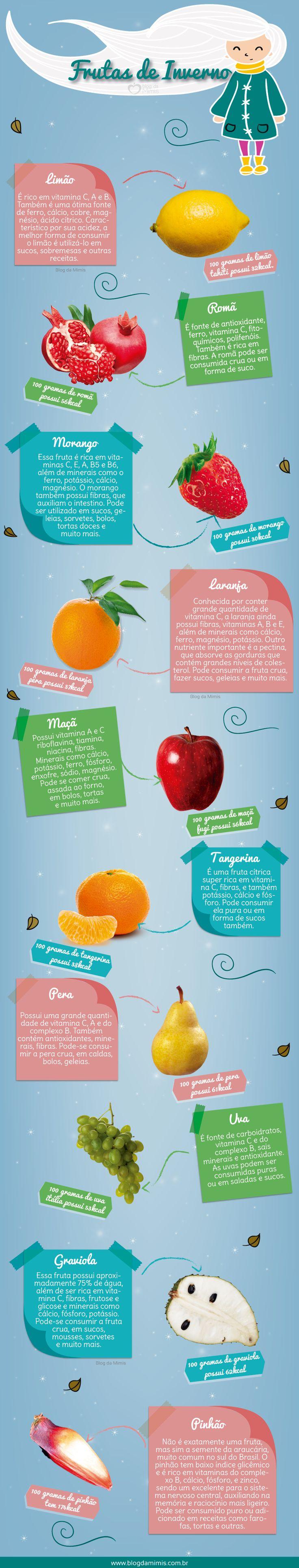 10-super-frutas-de-inverno-blog-da-mimis-michelle-franzoni-post