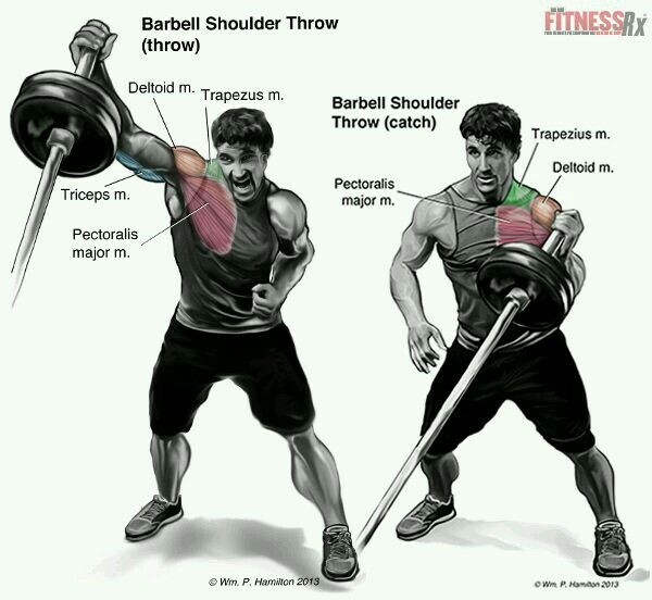Barbell Shoulder Throw