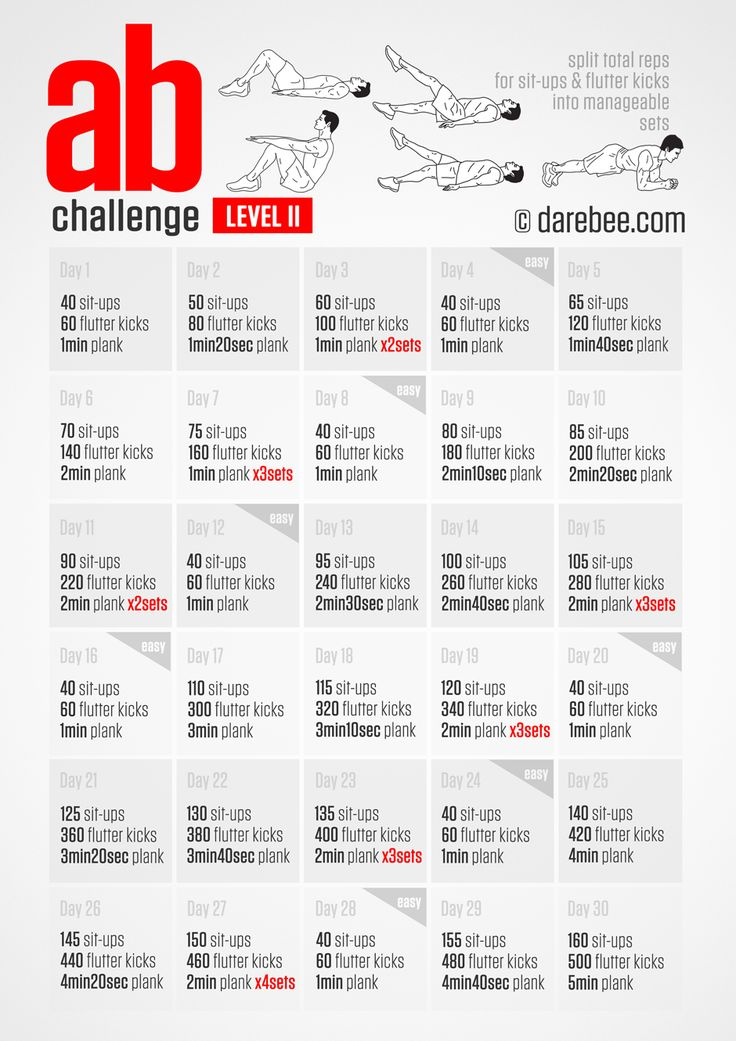 17 best ideas about core workout challenge on pinterest ab challenge workout 30 day ab. Black Bedroom Furniture Sets. Home Design Ideas