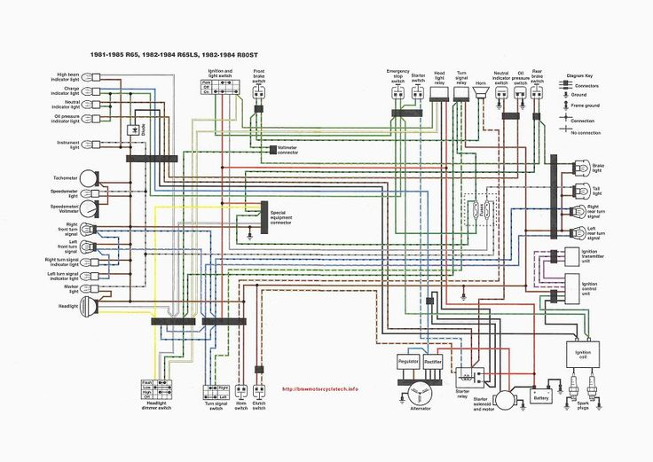 Image result for BMW R45 engineering Bmw, Diagram, R65