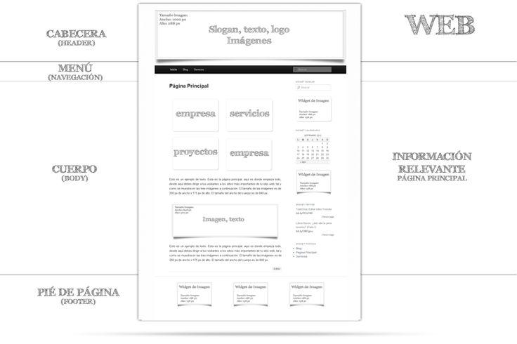 Estructura de Página Web Estática