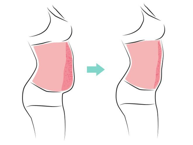 Hormone spielen eine wichtige Rolle beim Abnehmen. Und sie lassen sich beeinflussen – so geht Abnehmen mit dem