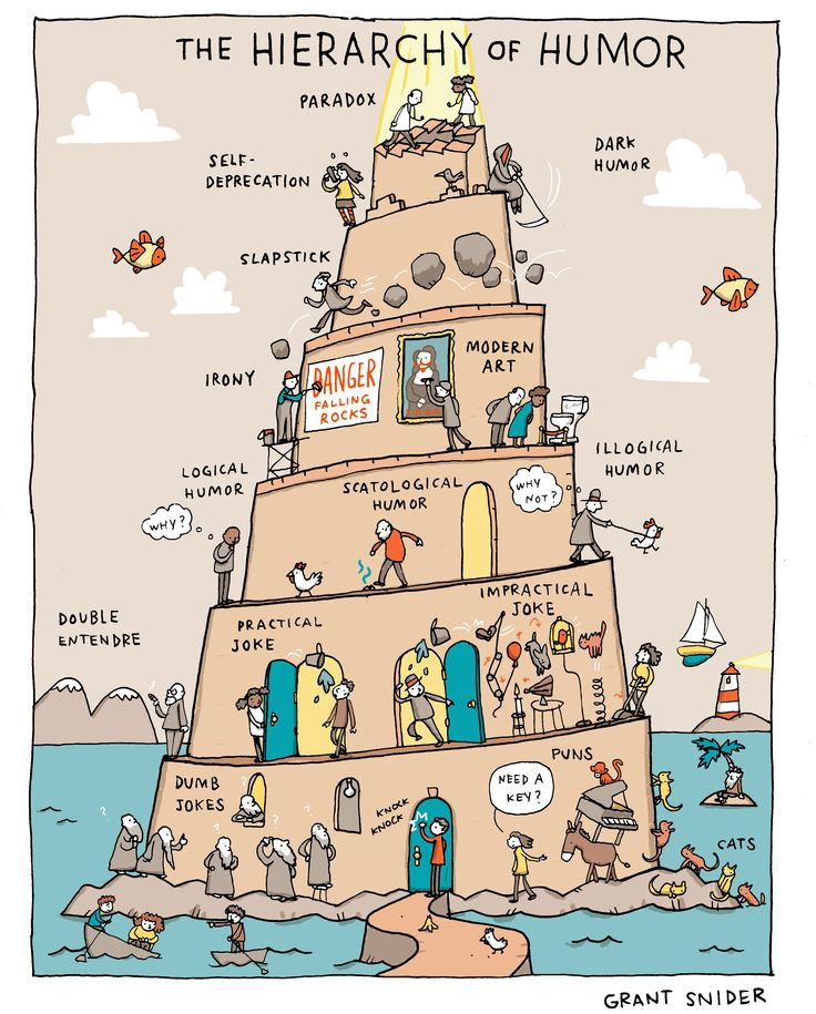 The Hierarchy of Humor (Unpublished Comic) | Grant Snider on Patreon