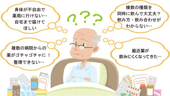 在宅医療と薬剤師|一般社団法人 北海道薬剤師会