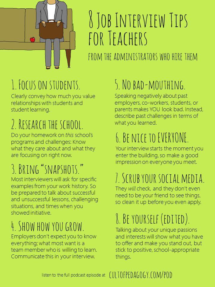 Job Interview Advice for Teachers: 5 Administrators Share Their Insights #Jobinterviews