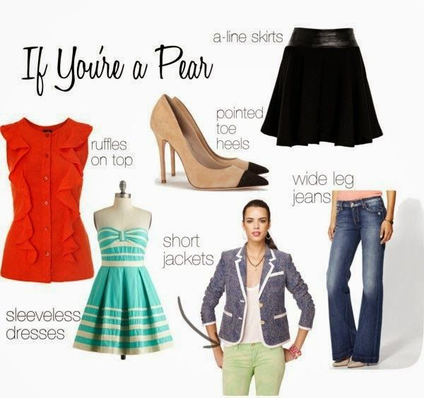 Why Clothing according to Body Type is Crucial for Your Look
