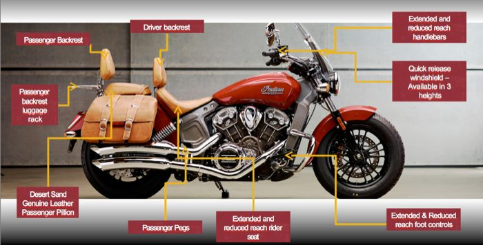 2015 Indian Scout First Ride