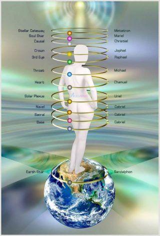 Астральное тело человека. Как развить чакры на астральном плане? Чакры энергетического тела человека проецируются и на астральном плане. Соответственно, если развить чакры астрального плана, они сгармонизируют астральное тело, что непременно отразится на физическом уровне. Прорабатывать чакры астрального тела нужно находясь на особом уровне бытия или сознания. Для этого есть несколько способов... | http://omkling.com/astralnoe-telo-2/