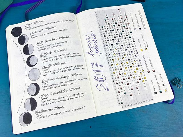New Bullet Journal is coming along! I knew I absolutely wanted to incorporate the  @lunarabundance Lunar Phases Calendar 🌙💜 - Set up a little differently than my current BuJo but I love it equally ☺ - I'm planning to incorporate the 🌙 phases into my self care tracker starting in April so that I can track the correlations between the 🌙 and my moods and energy levels. Stay tuned! - #bohoberrytribe #leuchtturm1917 #lunarabundance #lunarphases #moonphases #wearebujo #bulletjournal…